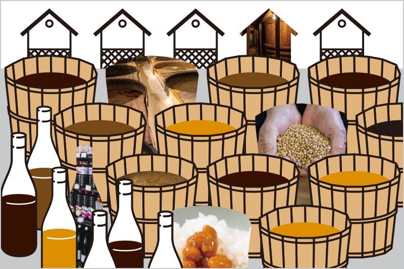 ライフスタイル・オブ・信州「うまい料理はよい調味料から ここに極まれり!信州の醤油たち」